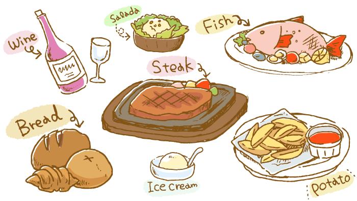 肉類の多い
